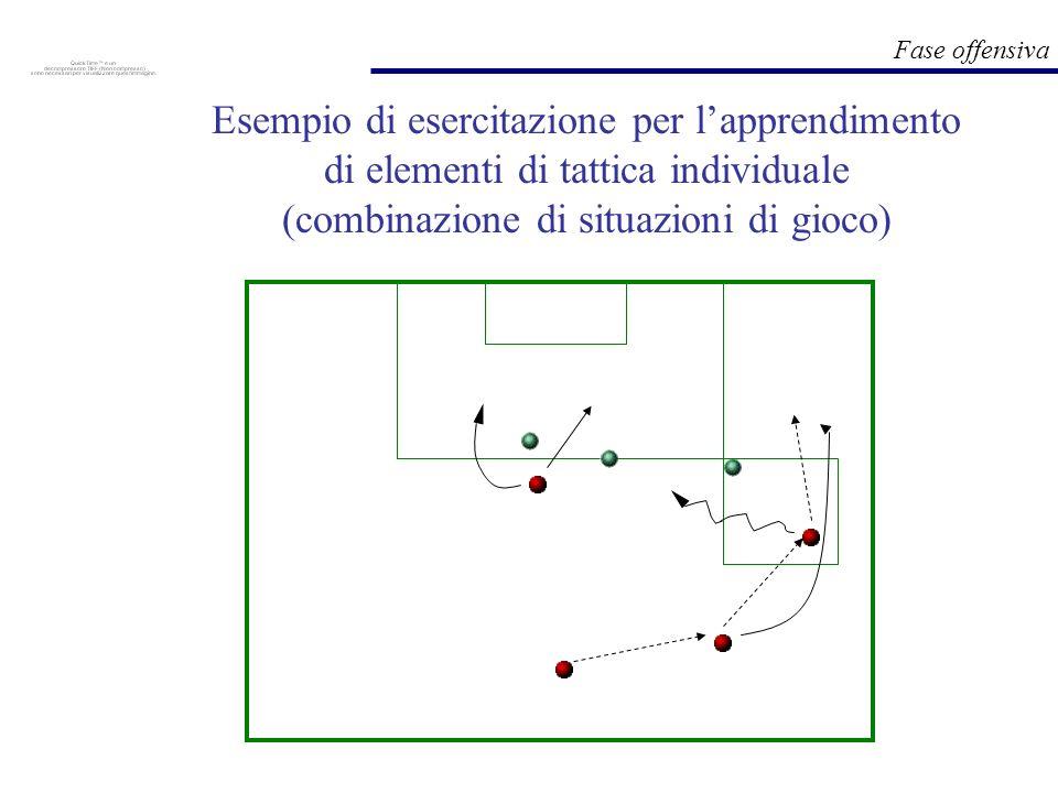 Fase offensiva Esempio di esercitazione per lapprendimento di elementi di tattica individuale (combinazione di situazioni di gioco)