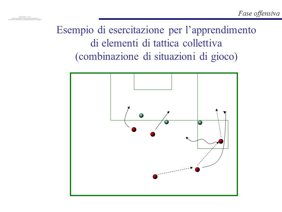 Fase offensiva Esempio di esercitazione per lapprendimento di elementi di tattica collettiva (combinazione di situazioni di gioco)