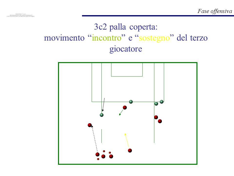 Fase offensiva 3c2 palla coperta: movimento incontro e sostegno del terzo giocatore