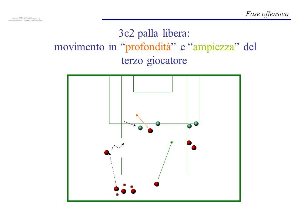 Fase offensiva 3c2 palla libera: movimento in profondità e ampiezza del terzo giocatore