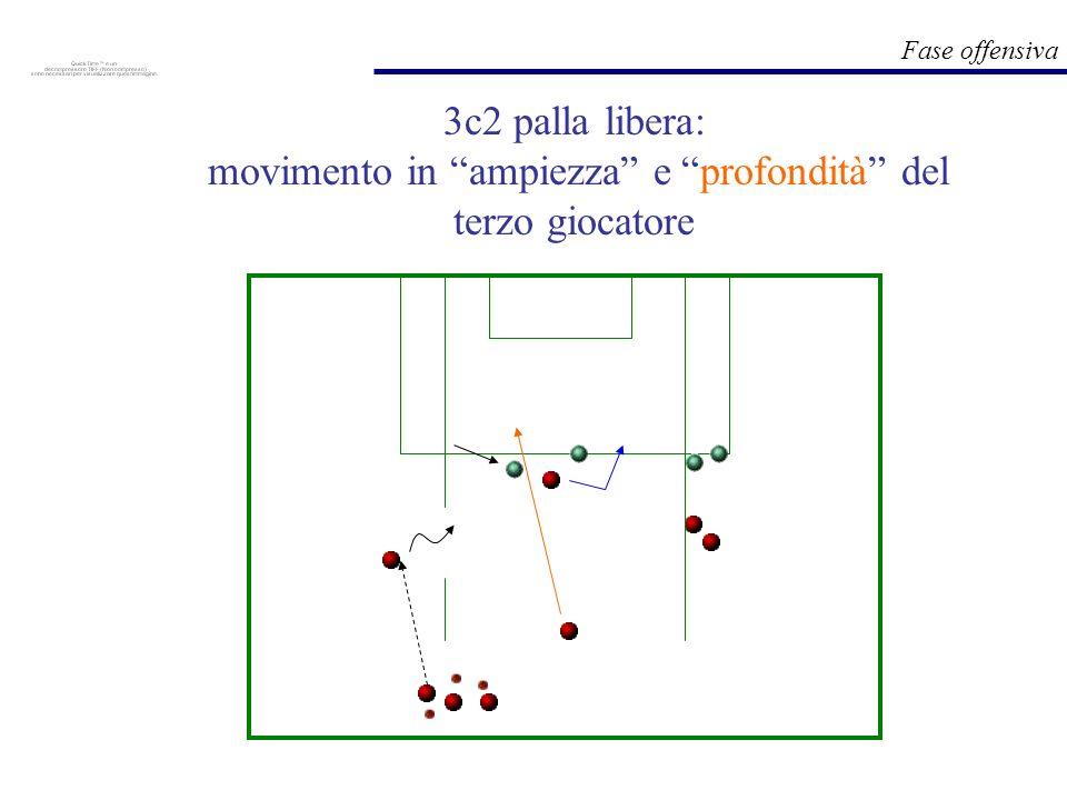 Fase offensiva 3c2 palla libera: movimento in ampiezza e profondità del terzo giocatore