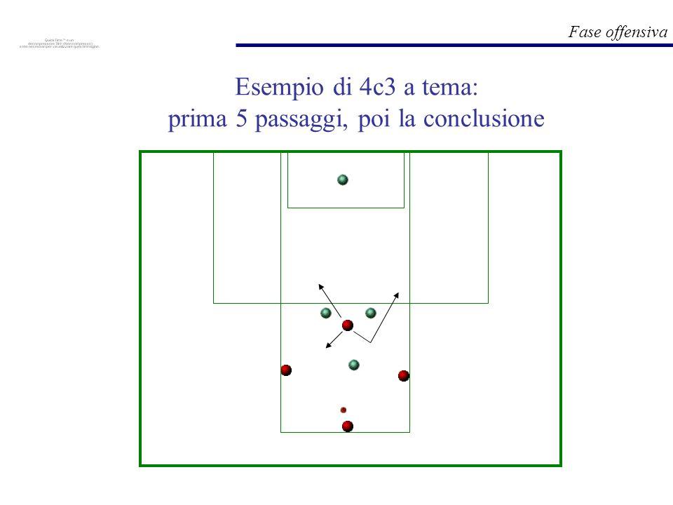 Fase offensiva Esempio di 4c3 a tema: prima 5 passaggi, poi la conclusione