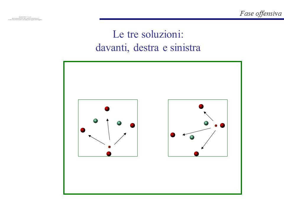 Fase offensiva Esempio di esercitazione per lapprendimento di elementi di tattica individuale (movimento in ampiezza)