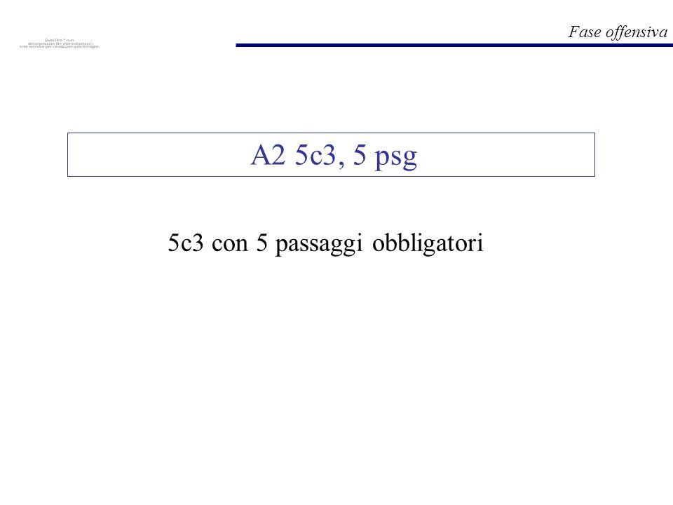 Fase offensiva 5c3 con 5 passaggi obbligatori A2 5c3, 5 psg