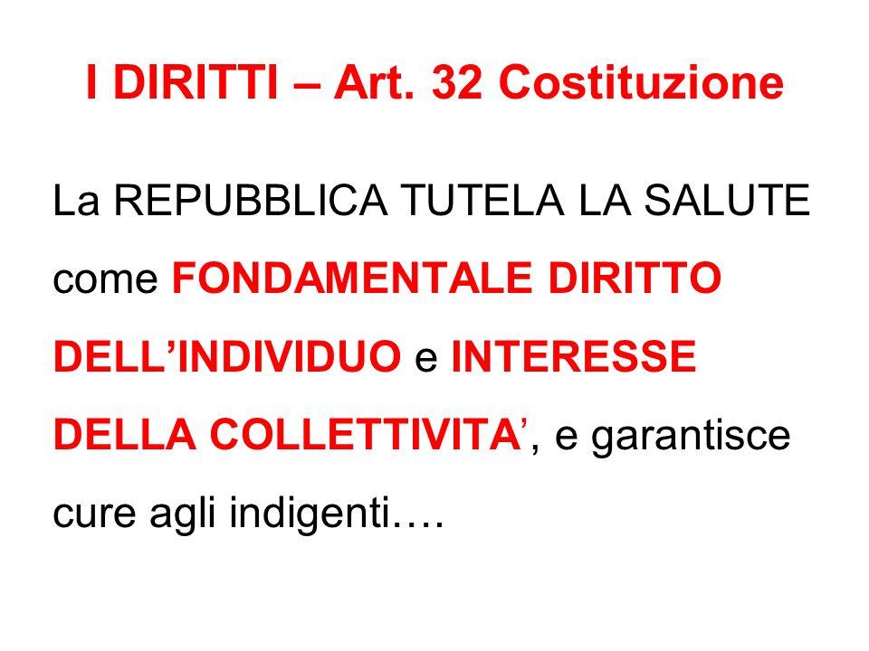 I DIRITTI – Art.