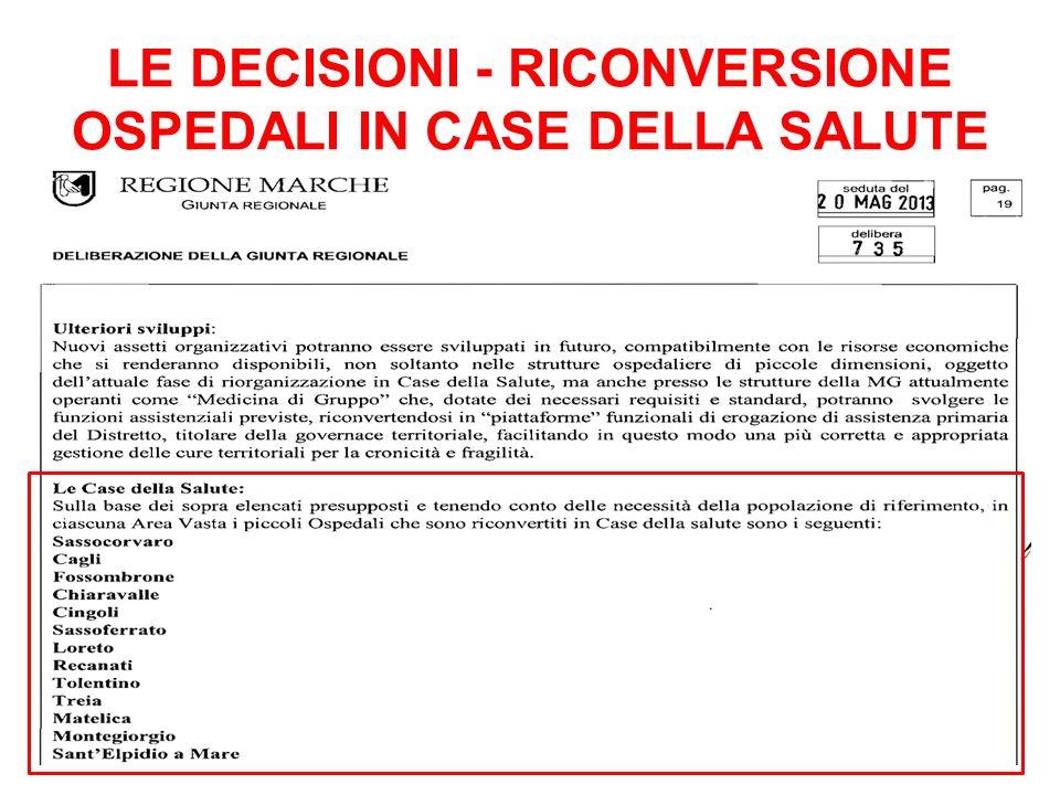 LE DECISIONI - RICONVERSIONE OSPEDALI IN CASE DELLA SALUTE