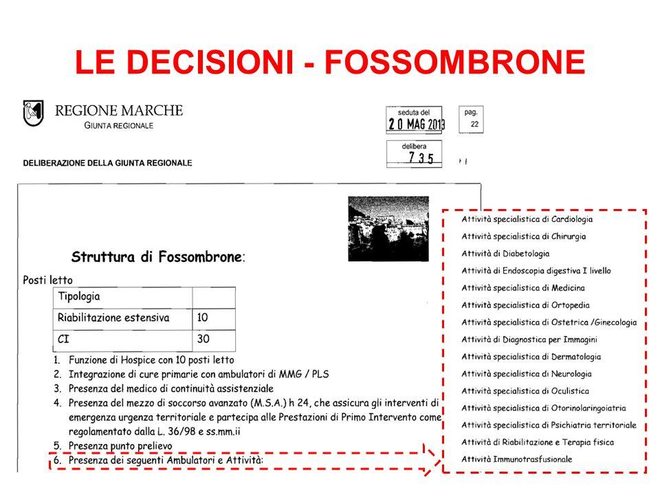 LE DECISIONI - FOSSOMBRONE
