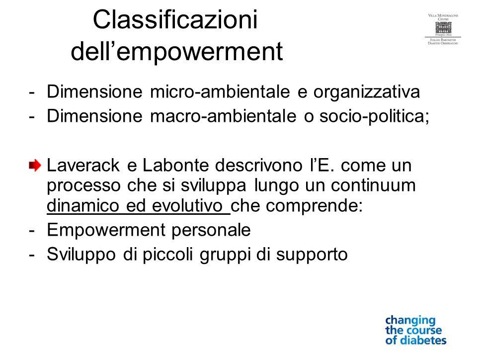 -Dimensione micro-ambientale e organizzativa -Dimensione macro-ambientale o socio-politica; Laverack e Labonte descrivono lE.