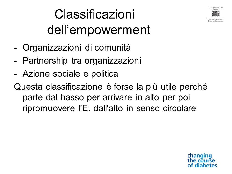 -Organizzazioni di comunità -Partnership tra organizzazioni -Azione sociale e politica Questa classificazione è forse la più utile perché parte dal basso per arrivare in alto per poi ripromuovere lE.