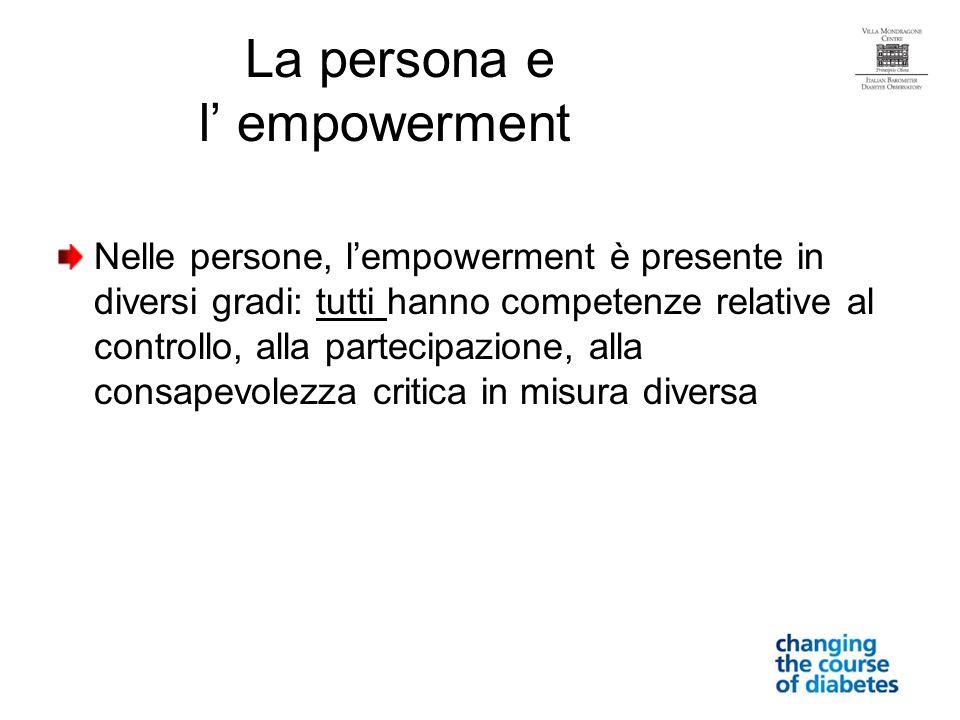 La persona e l empowerment Nelle persone, lempowerment è presente in diversi gradi: tutti hanno competenze relative al controllo, alla partecipazione, alla consapevolezza critica in misura diversa