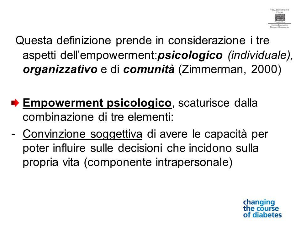 Questa definizione prende in considerazione i tre aspetti dellempowerment:psicologico (individuale), organizzativo e di comunità (Zimmerman, 2000) Empowerment psicologico, scaturisce dalla combinazione di tre elementi: -Convinzione soggettiva di avere le capacità per poter influire sulle decisioni che incidono sulla propria vita (componente intrapersonale)