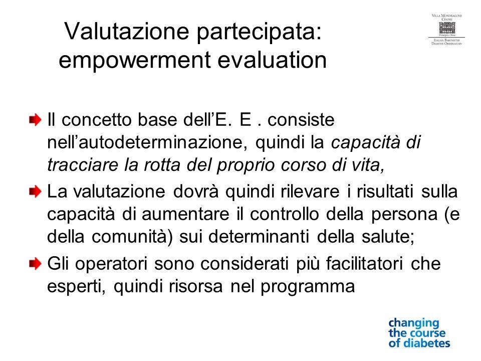 Valutazione partecipata: empowerment evaluation Il concetto base dellE.