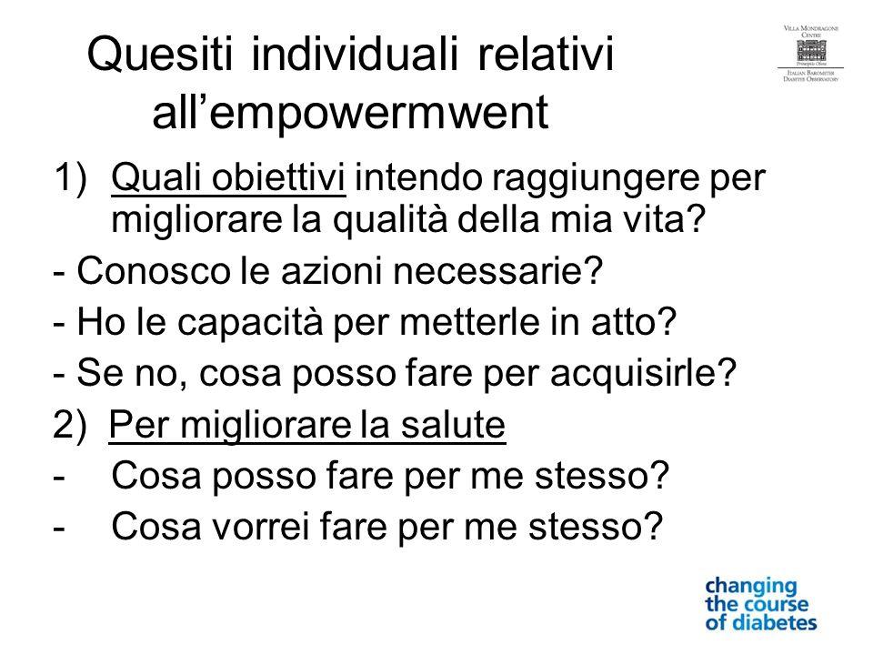 Quesiti individuali relativi allempowermwent 1)Quali obiettivi intendo raggiungere per migliorare la qualità della mia vita.