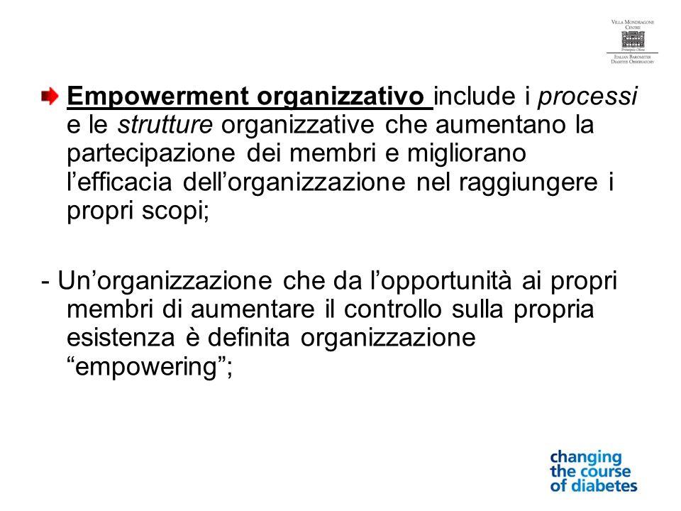 Empowerment organizzativo include i processi e le strutture organizzative che aumentano la partecipazione dei membri e migliorano lefficacia dellorganizzazione nel raggiungere i propri scopi; - Unorganizzazione che da lopportunità ai propri membri di aumentare il controllo sulla propria esistenza è definita organizzazione empowering;