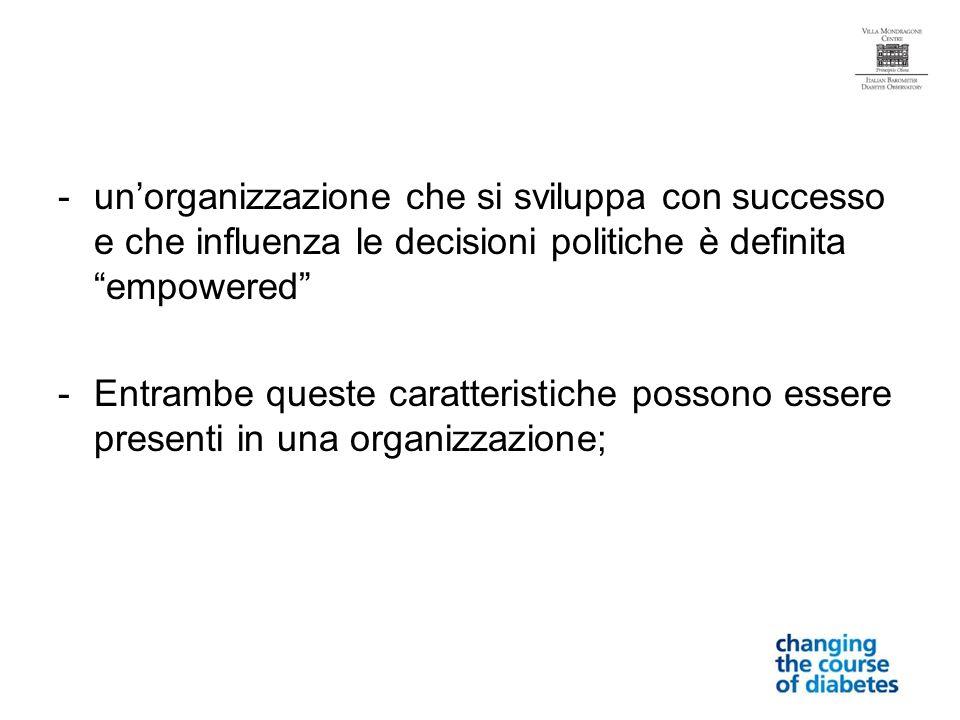 -unorganizzazione che si sviluppa con successo e che influenza le decisioni politiche è definita empowered -Entrambe queste caratteristiche possono essere presenti in una organizzazione;