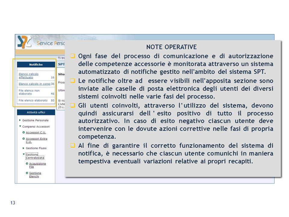 13 NOTE OPERATIVE Ogni fase del processo di comunicazione e di autorizzazione delle competenze accessorie è monitorata attraverso un sistema automatizzato di notifiche gestito nellambito del sistema SPT.