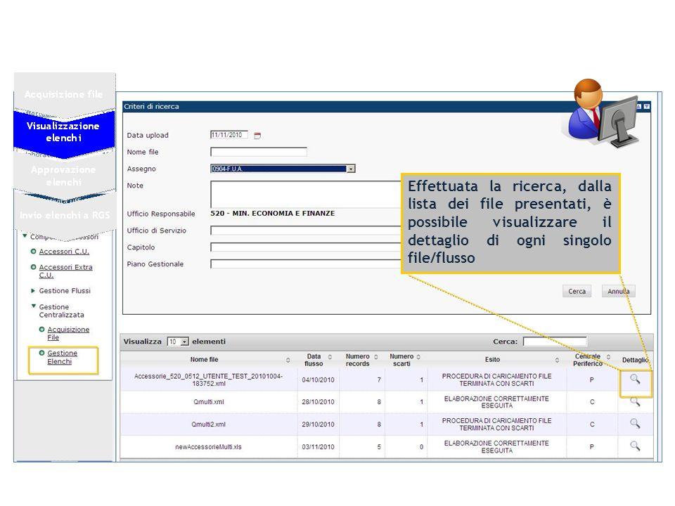 Visualizzazione del dettaglio del singolo file/flusso suddiviso per elenco