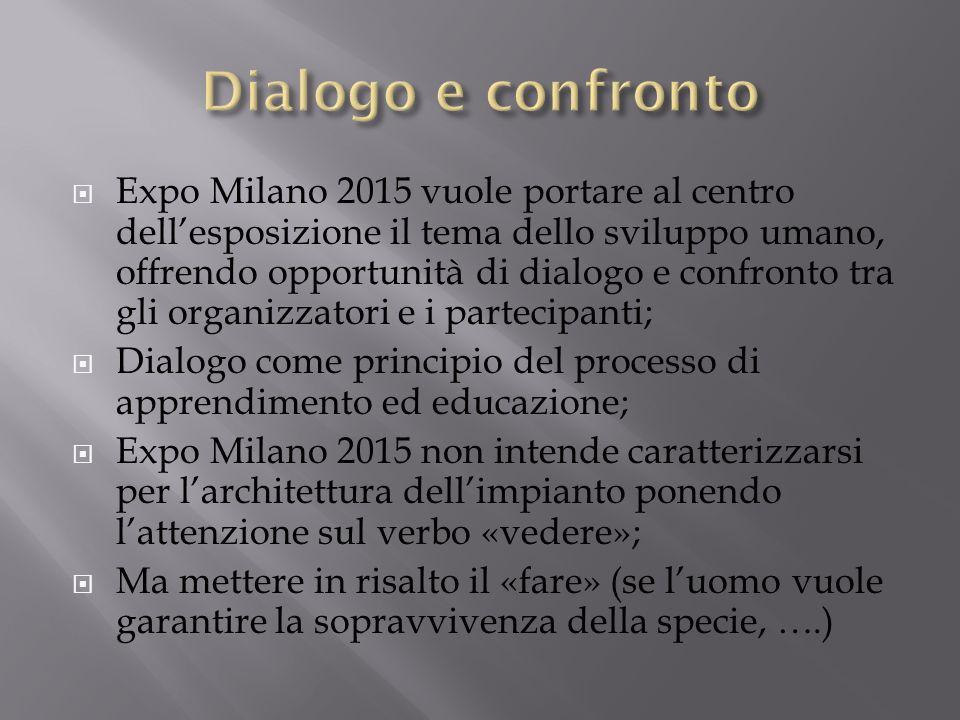Expo Milano 2015 vuole portare al centro dellesposizione il tema dello sviluppo umano, offrendo opportunità di dialogo e confronto tra gli organizzato