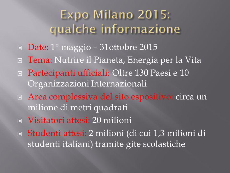La proposta devessere presentata secondo un modello online http://www.formistruzionelombardia.it/Lists/expo/AllItems.a spx.