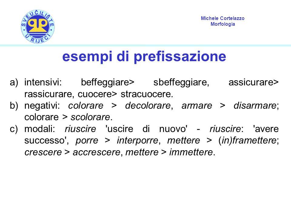 Michele Cortelazzo Morfologia esempi di prefissazione a)intensivi: beffeggiare> sbeffeggiare, assicurare> rassicurare, cuocere> stracuocere. b)negativ