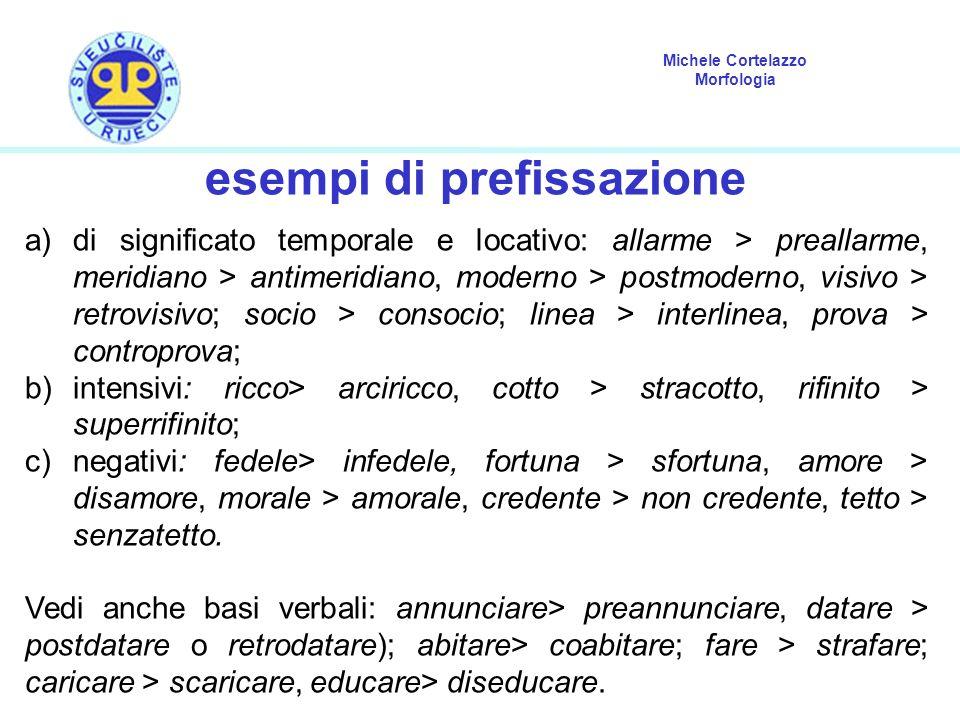 Michele Cortelazzo Morfologia esempi di prefissazione a)di significato temporale e locativo: allarme > preallarme, meridiano > antimeridiano, moderno