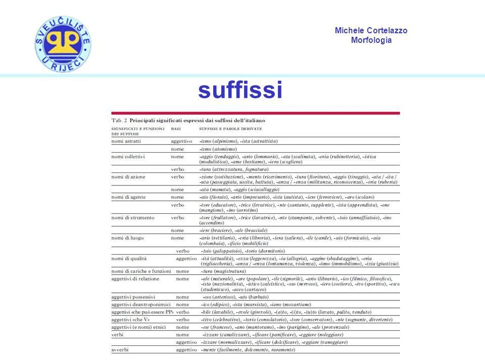 Michele Cortelazzo Morfologia suffissi