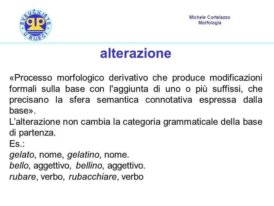 Michele Cortelazzo Morfologia alterazione «Processo morfologico derivativo che produce modificazioni formali sulla base con l'aggiunta di uno o più su