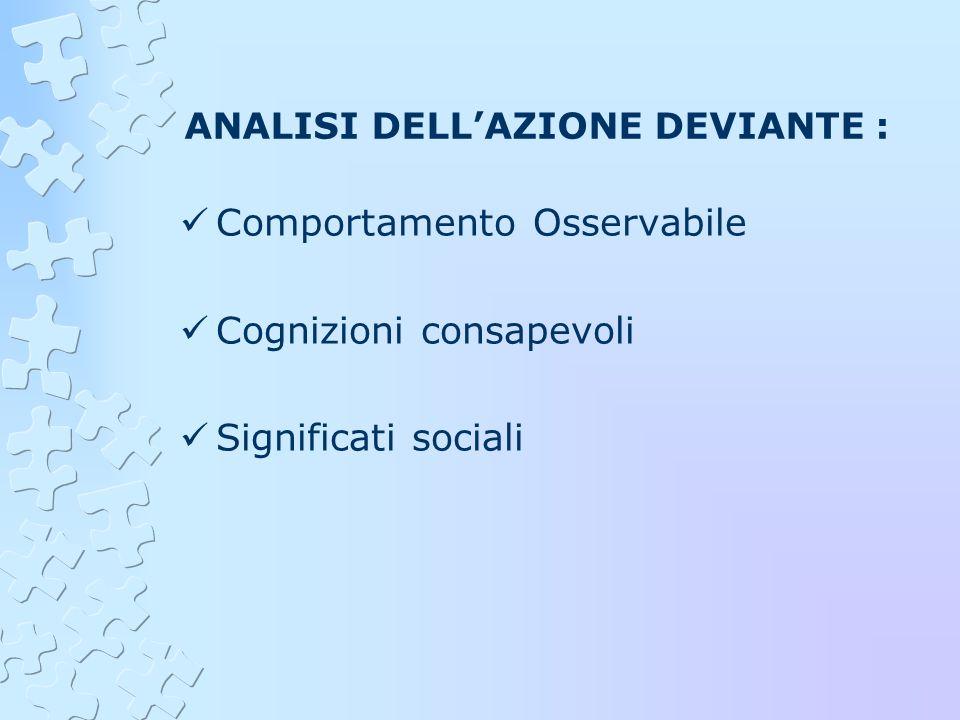 ANALISI DELLAZIONE DEVIANTE : Comportamento Osservabile Cognizioni consapevoli Significati sociali