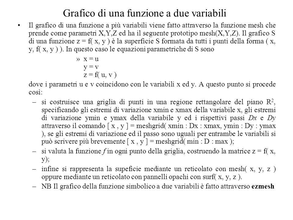 Grafico di una funzione a due variabili Il grafico di una funzione a più variabili viene fatto attraverso la funzione mesh che prende come parametri X,Y,Z ed ha il seguente prototipo mesh(X,Y,Z).
