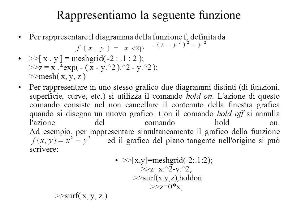 Rappresentiamo la seguente funzione Per rappresentare il diagramma della funzione f, definita da >>[ x, y ] = meshgrid( -2 :.1 : 2 ); >>z = x.*exp( - ( x - y.^2 ).^2 - y.^2 ); >>mesh( x, y, z ) Per rappresentare in uno stesso grafico due diagrammi distinti (di funzioni, superficie, curve, etc.) si utilizza il comando hold on.