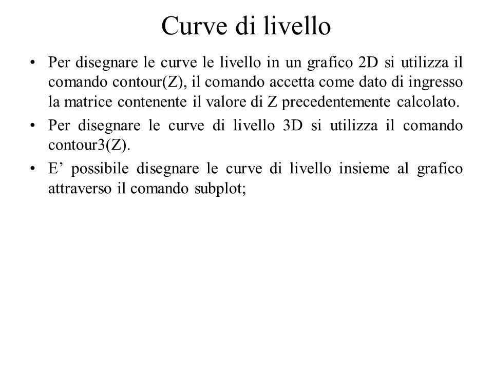 Curve di livello Per disegnare le curve le livello in un grafico 2D si utilizza il comando contour(Z), il comando accetta come dato di ingresso la matrice contenente il valore di Z precedentemente calcolato.