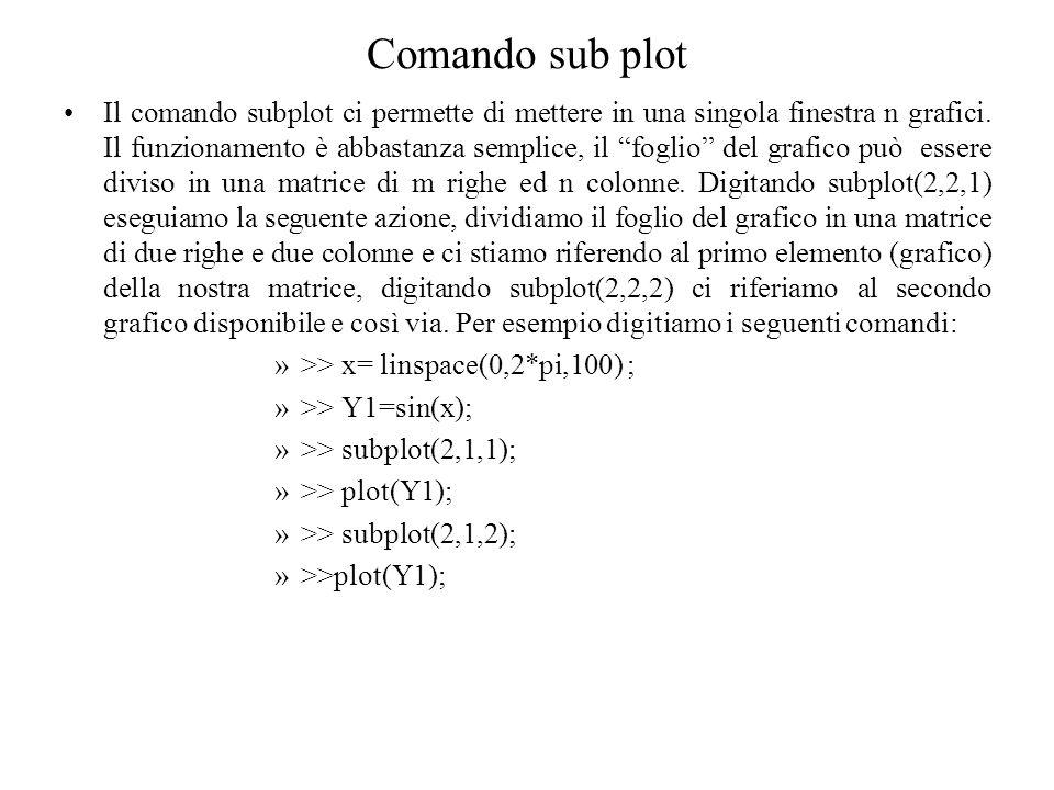 Comando sub plot Il comando subplot ci permette di mettere in una singola finestra n grafici. Il funzionamento è abbastanza semplice, il foglio del gr