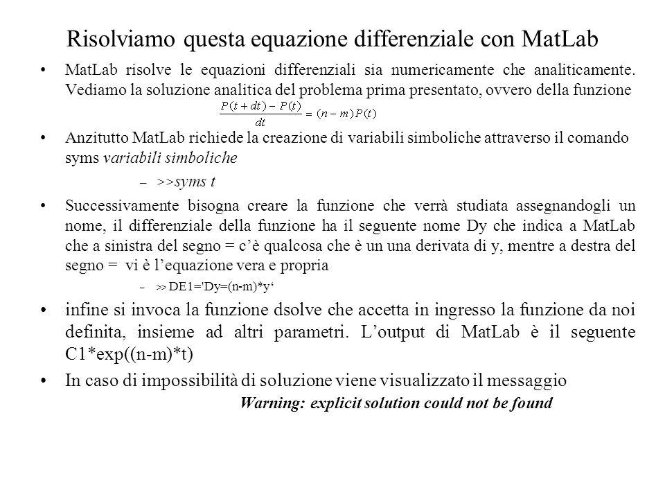 Risolviamo questa equazione differenziale con MatLab MatLab risolve le equazioni differenziali sia numericamente che analiticamente. Vediamo la soluzi