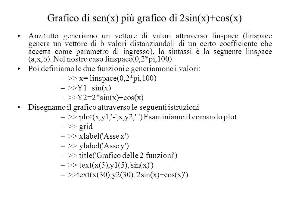 Grafico di sen(x) più grafico di 2sin(x)+cos(x) Anzitutto generiamo un vettore di valori attraverso linspace (linspace genera un vettore di b valori distanziandoli di un certo coefficiente che accetta come parametro di ingresso), la sintassi è la seguente linspace (a,x,b).