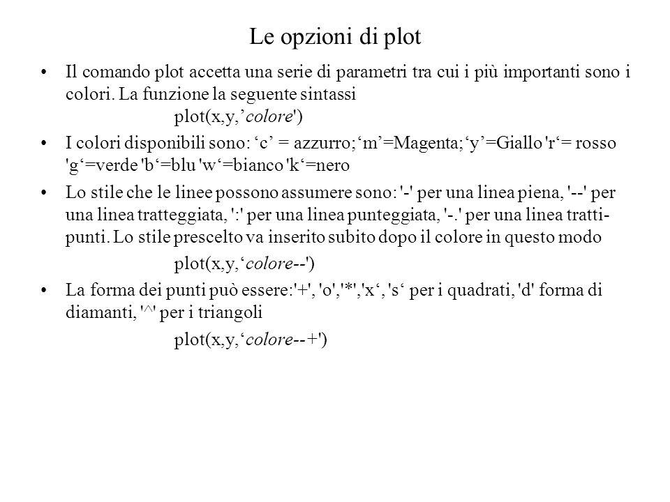 Le opzioni di plot Il comando plot accetta una serie di parametri tra cui i più importanti sono i colori. La funzione la seguente sintassi plot(x,y,co