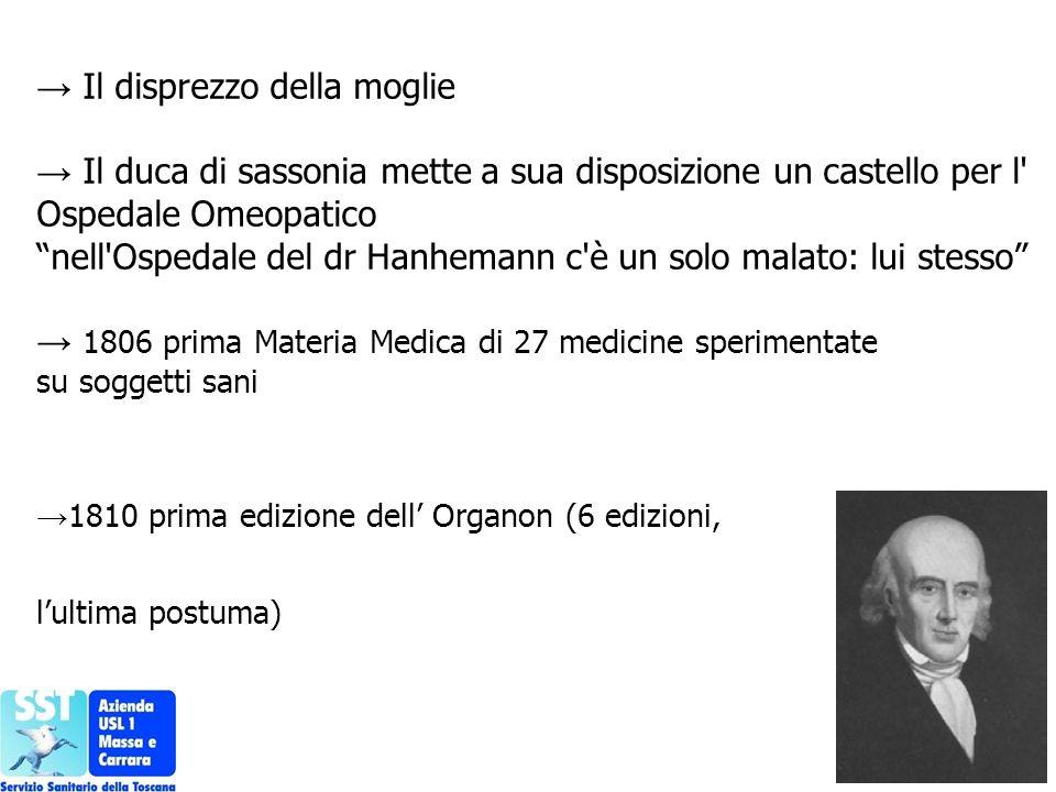 Il disprezzo della moglie Il duca di sassonia mette a sua disposizione un castello per l' Ospedale Omeopatico nell'Ospedale del dr Hanhemann c'è un so