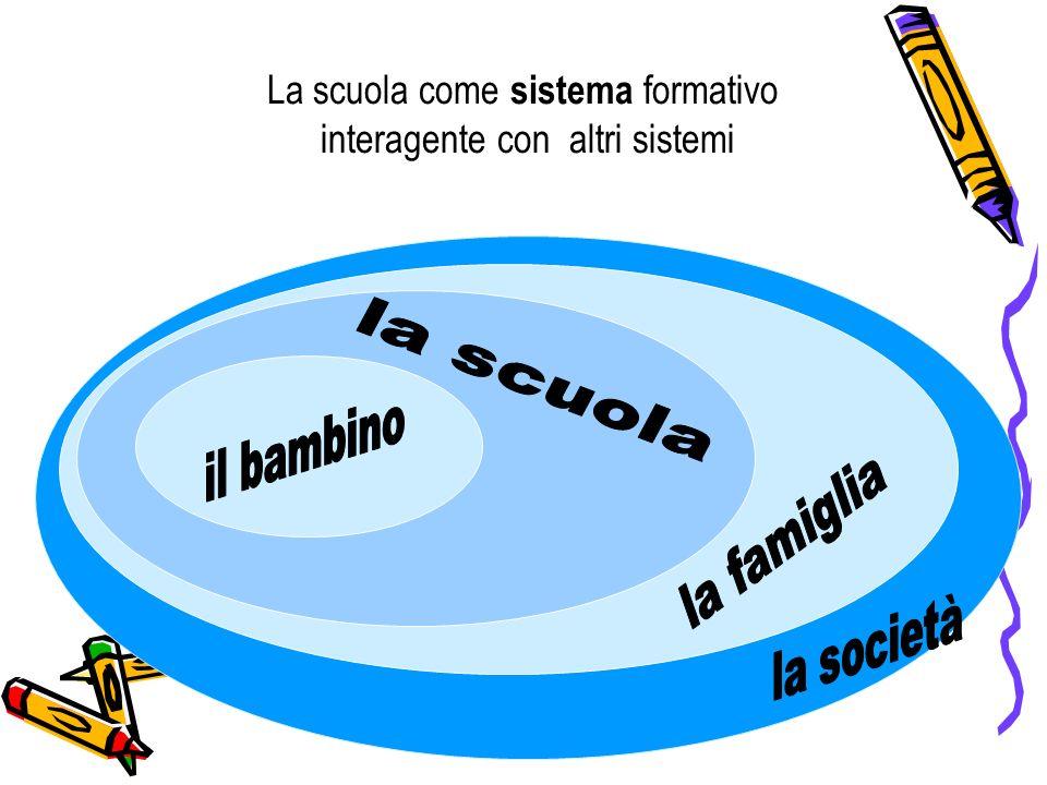 La scuola come sistema formativo interagente con altri sistemi