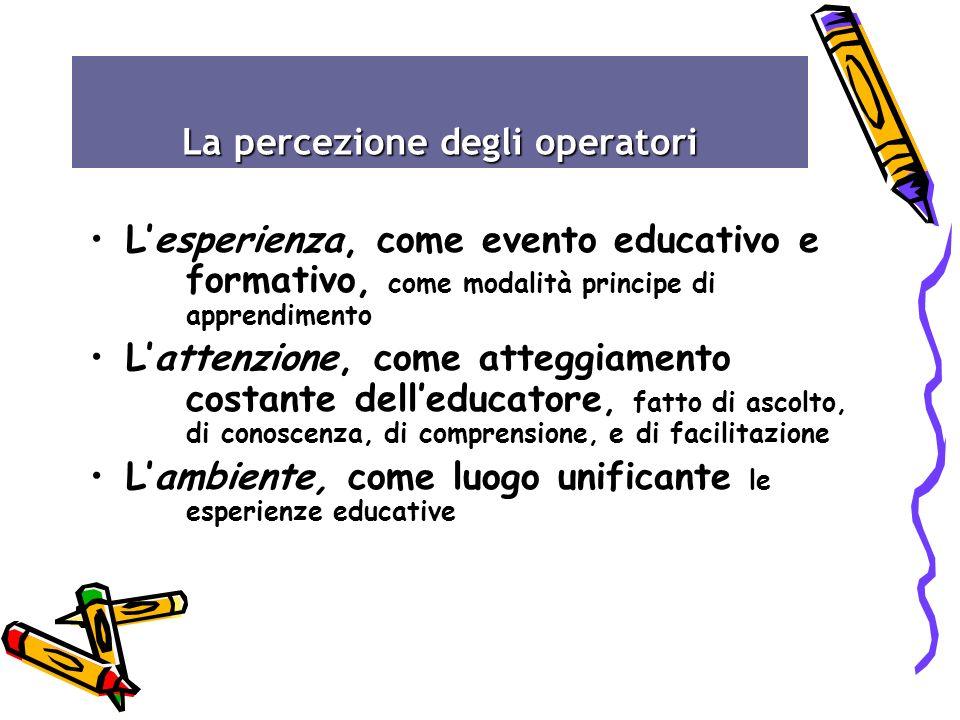 La percezione degli operatori Lesperienza, come evento educativo e formativo, come modalità principe di apprendimento Lattenzione, come atteggiamento