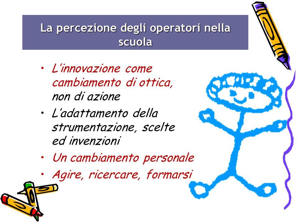 La percezione degli operatori nella scuola Linnovazione come cambiamento di ottica, non di azione Ladattamento della strumentazione, scelte ed invenzi