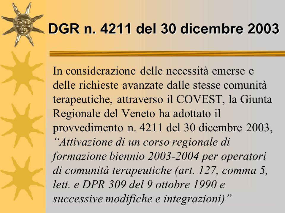 DGR n. 4211 del 30 dicembre 2003 In considerazione delle necessità emerse e delle richieste avanzate dalle stesse comunità terapeutiche, attraverso il