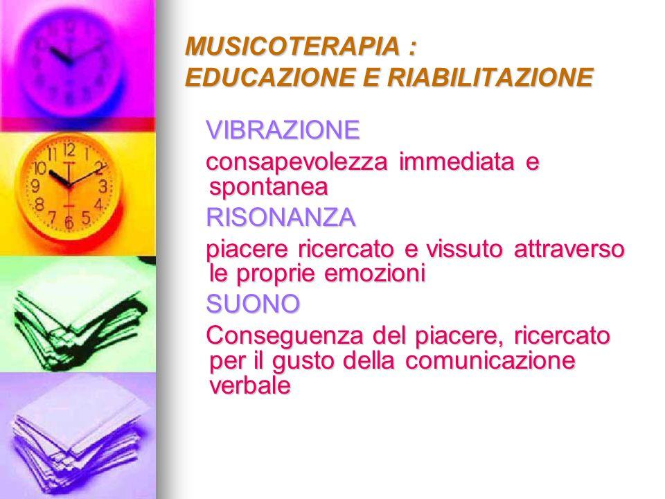 MUSICOTERAPIA : EDUCAZIONE E RIABILITAZIONE VIBRAZIONE VIBRAZIONE consapevolezza immediata e spontanea consapevolezza immediata e spontanea RISONANZA