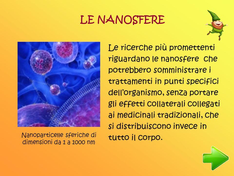 LE NANOSFERE Nanoparticelle sferiche di dimensioni da 1 a 1000 nm Le ricerche più promettenti riguardano le nanosfere che potrebbero somministrare i t