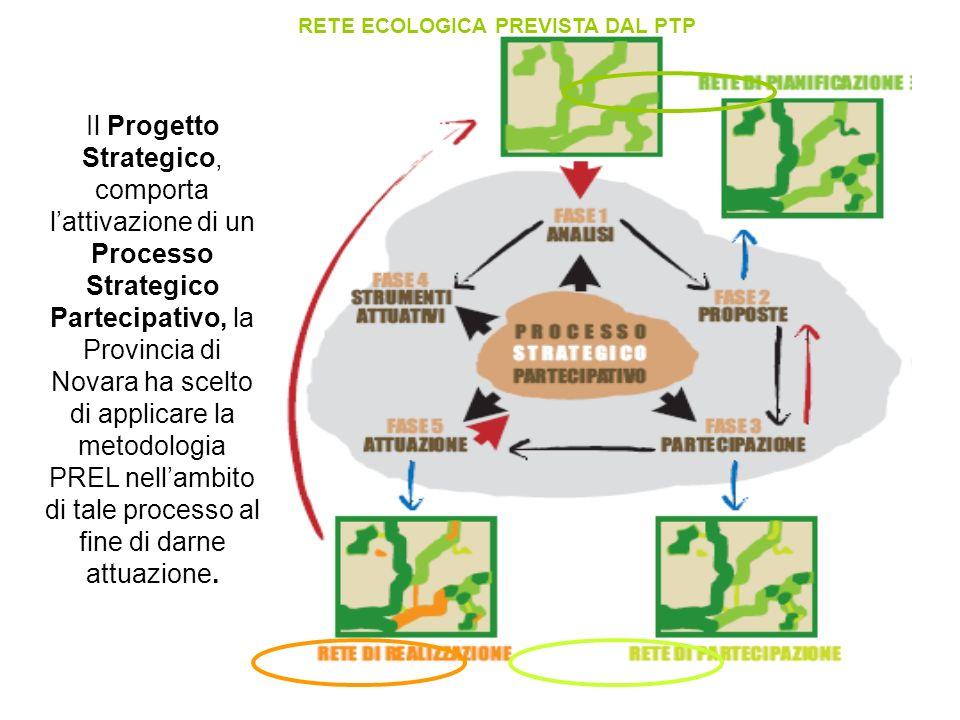 VERCELLINOVARA PREL-Progetto Reti EcoLogiche Larea scelta come area pilota del progetto è quella che oltre ai Comuni del Piano Paesistico include il t