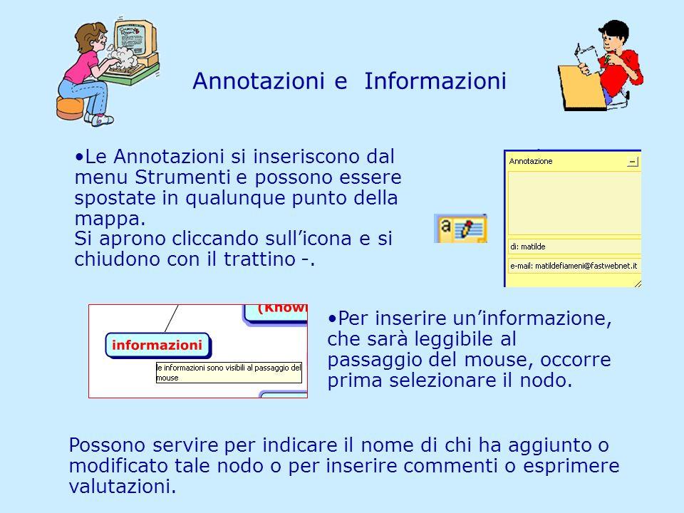 Matilde Fiameni IRRE Lombardia- 21/04/2006 Annotazioni e Informazioni Possono servire per indicare il nome di chi ha aggiunto o modificato tale nodo o