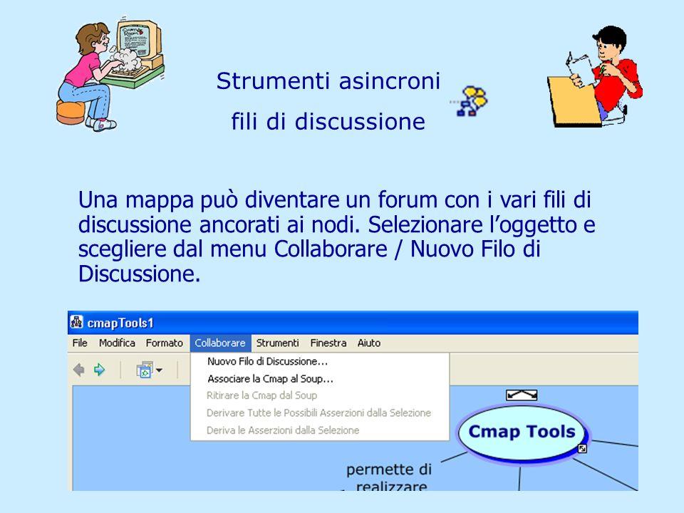 Matilde Fiameni IRRE Lombardia- 21/04/2006 Strumenti asincroni fili di discussione Una mappa può diventare un forum con i vari fili di discussione anc