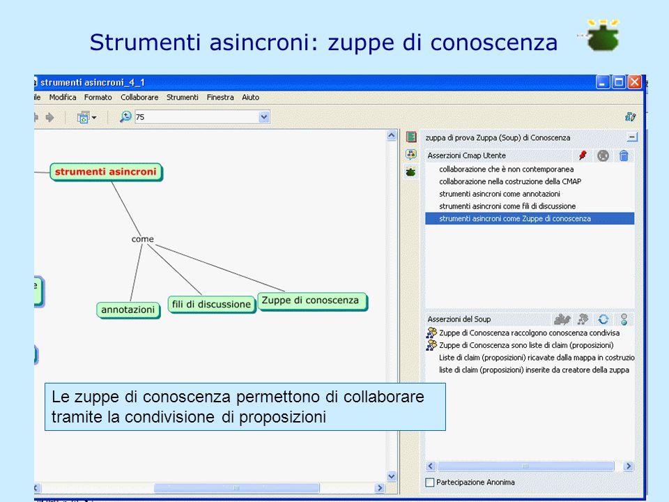 Matilde Fiameni IRRE Lombardia- 21/04/2006 Strumenti asincroni: zuppe di conoscenza Le zuppe di conoscenza permettono di collaborare tramite la condiv