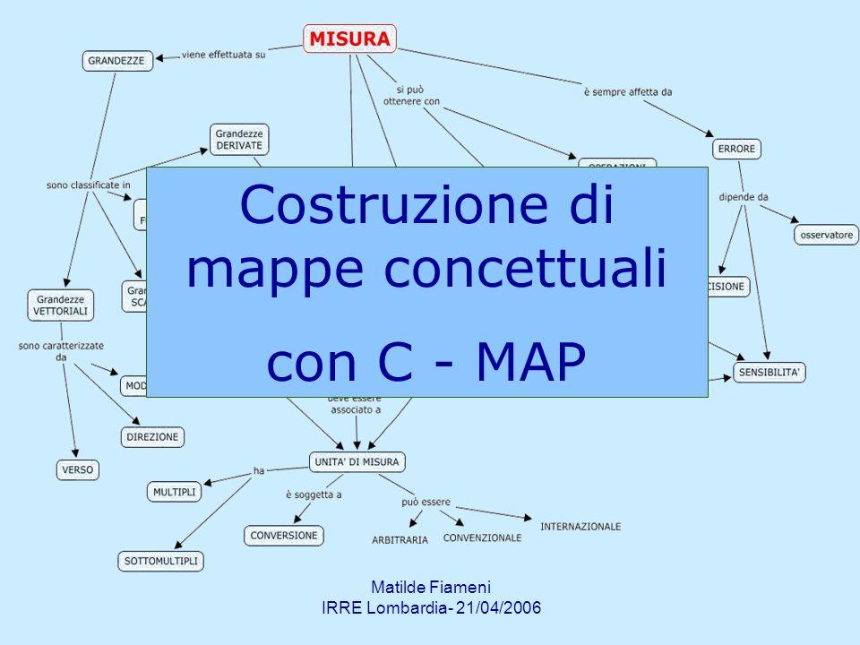 Matilde Fiameni IRRE Lombardia- 21/04/2006 Costruzione di mappe concettuali con C - MAP