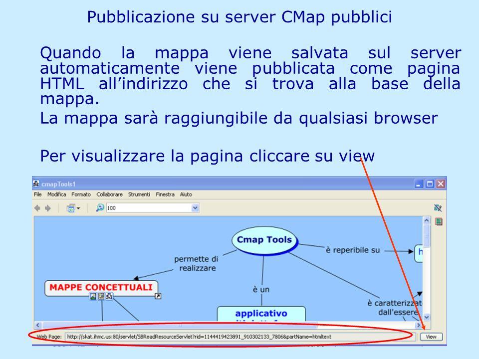 Matilde Fiameni IRRE Lombardia- 21/04/2006 Pubblicazione su server CMap pubblici Quando la mappa viene salvata sul server automaticamente viene pubbli
