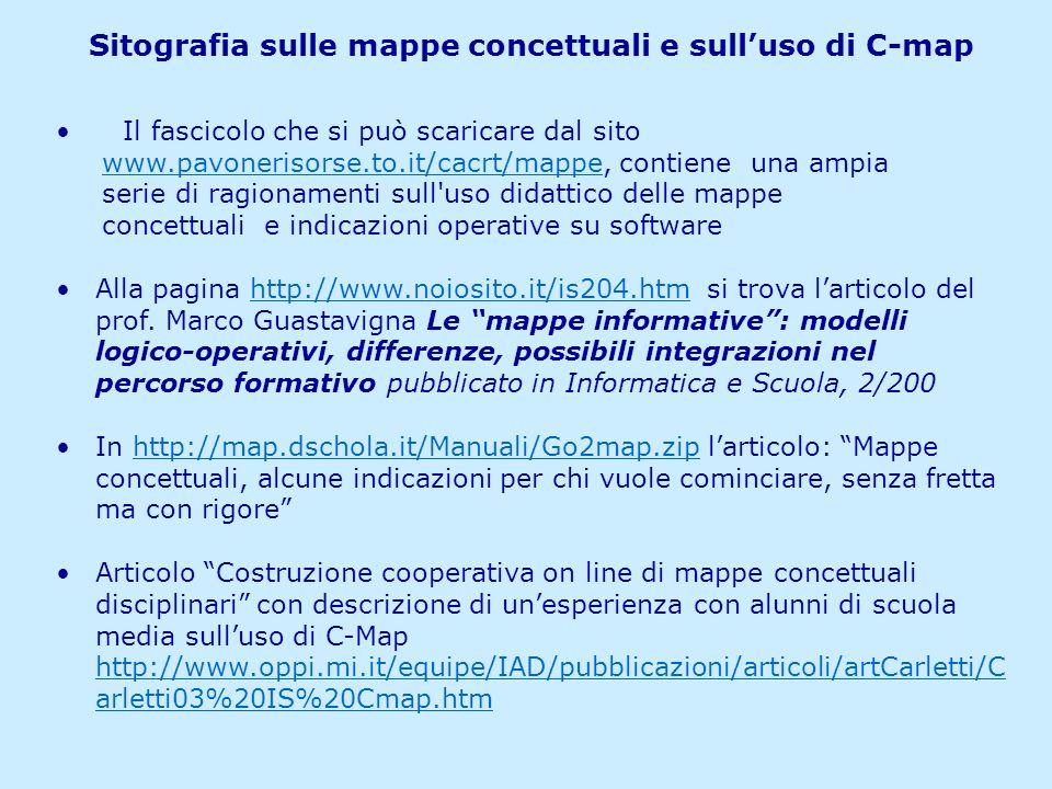 Matilde Fiameni IRRE Lombardia- 21/04/2006 Sitografia sulle mappe concettuali e sulluso di C-map Il fascicolo che si può scaricare dal sito www.pavone