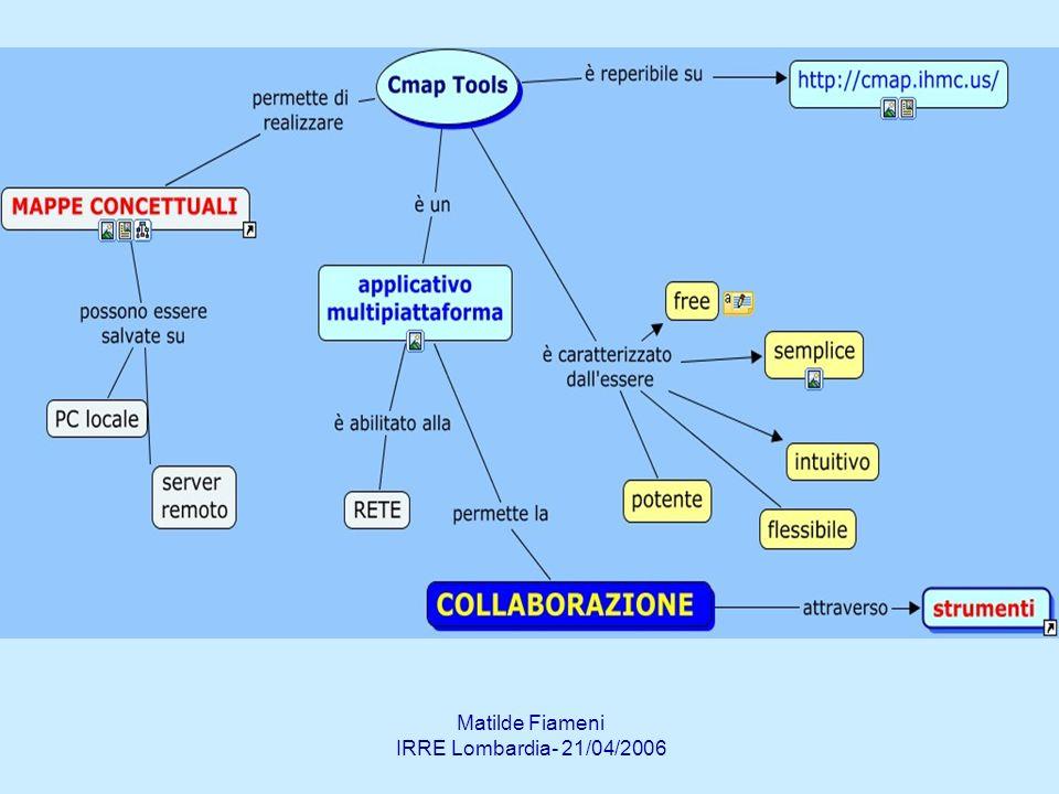 Matilde Fiameni IRRE Lombardia- 21/04/2006 C- MAP TOOLS il programma consente di produrre mappe concettuali.
